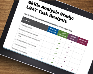 The Skills Analysis Study: LSAT Task Analysis page displayed on a tablet. The page features a chart with five columns and checkmarks that signify relationships.